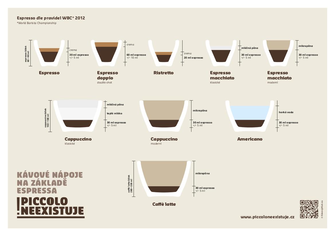 piccolo a etiketa pití kávy