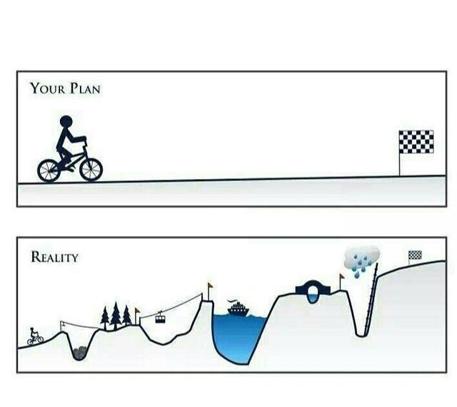 Kdo nezná moc dobře každou z těchto fází, není obchodníkem ;) Ale ten pocit v závěru za to stojí! Zdroj: dobrador.com