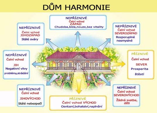 feng shui - jak by měl vypadat dům harmonie
