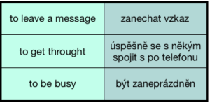 Business English slovíčka telefonování v angličtině